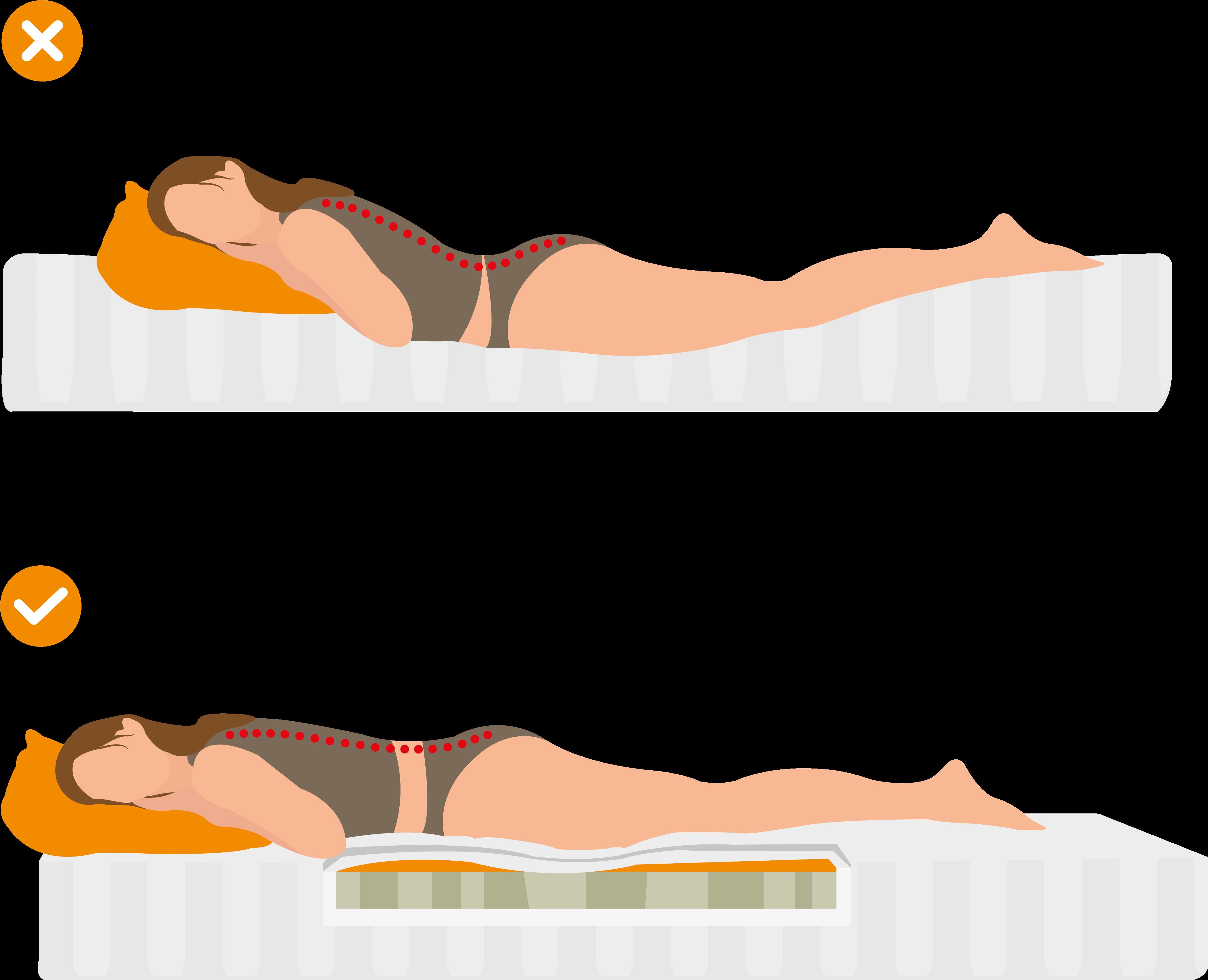Matratze für Bauchschläfer_SleepFlexxx